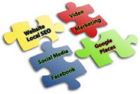 Local Internet Marketing Plan for Small Business