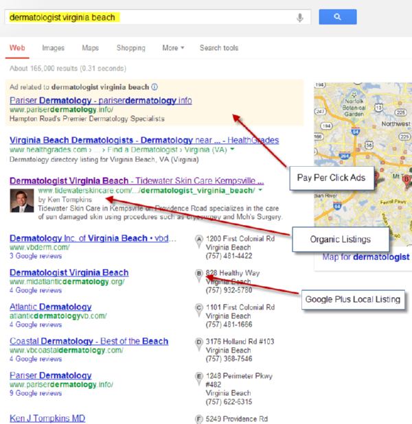 Internet Marketing Dermatologists | SEO For Dermatology Clinics