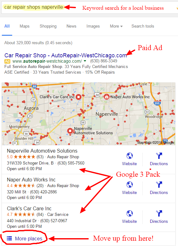 google-local-business-listing-service