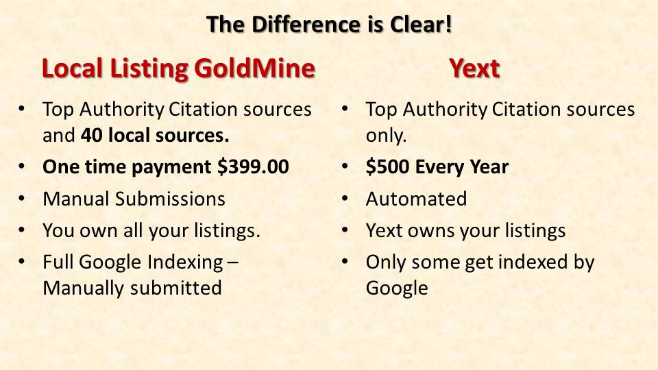 yext vs local listing goldmine